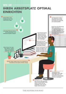 Ergonomie Am Arbeitsplatz Offidus Blog